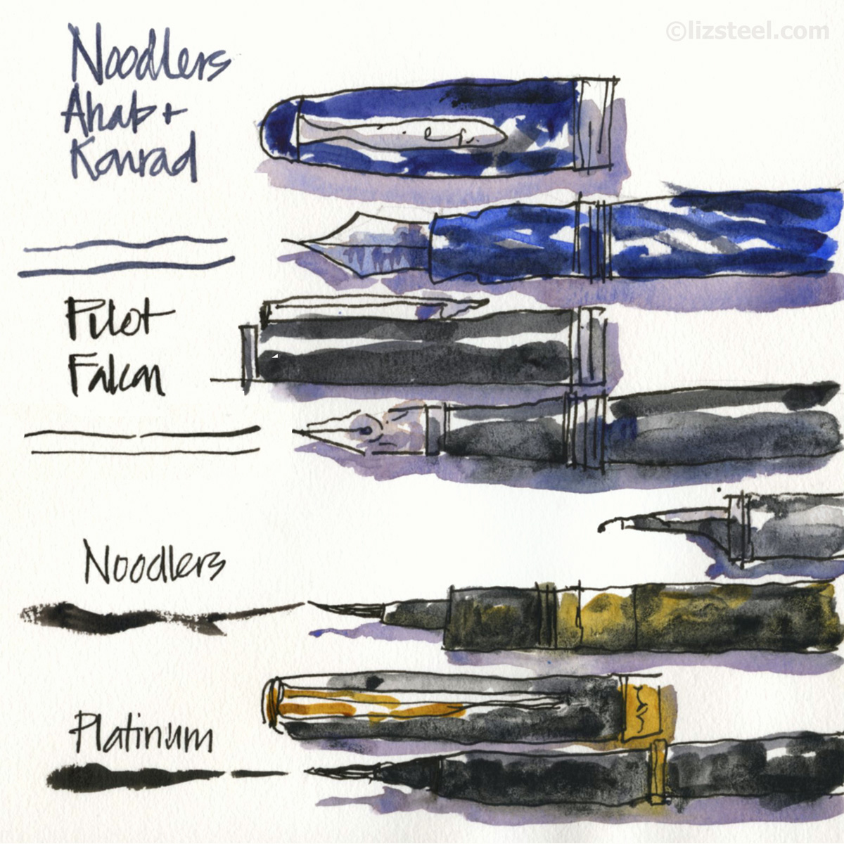 Fountain Pen Sketching Part 6 Pens With Variable Lines 1 Liz Each Includes Ball Point And As The Diagram