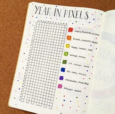 """Idea para hacer un balance del año """"El año en pixeles"""""""