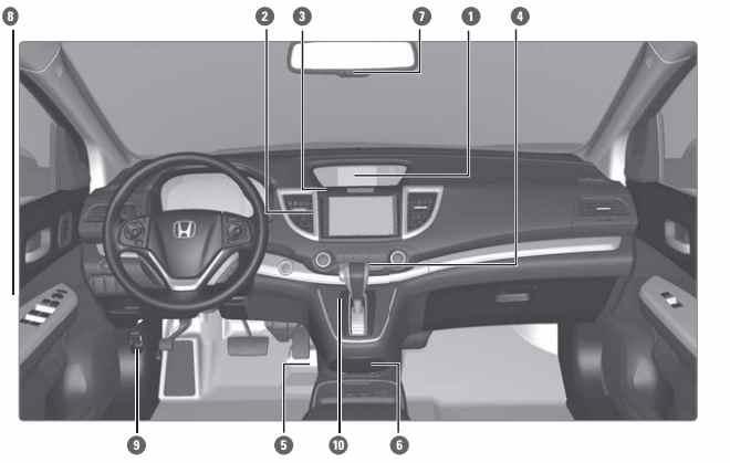2015 Honda CRV Owners Manual  Wiring Diagram Service