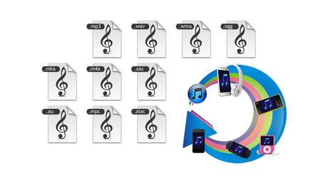 تحويل أي صيغة صوت الى صيغة صوت معروفة دون التأثير على جودة الصوت مجانا