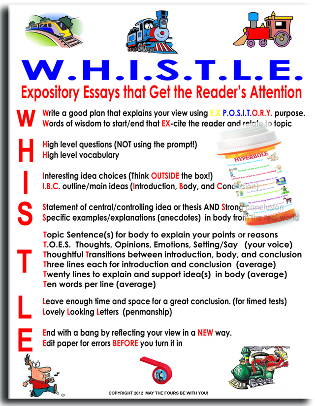 Essay editing acronyms