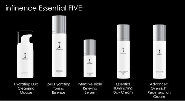 Infinence : Siri Penjagaan Wajah Terbaik Skin care
