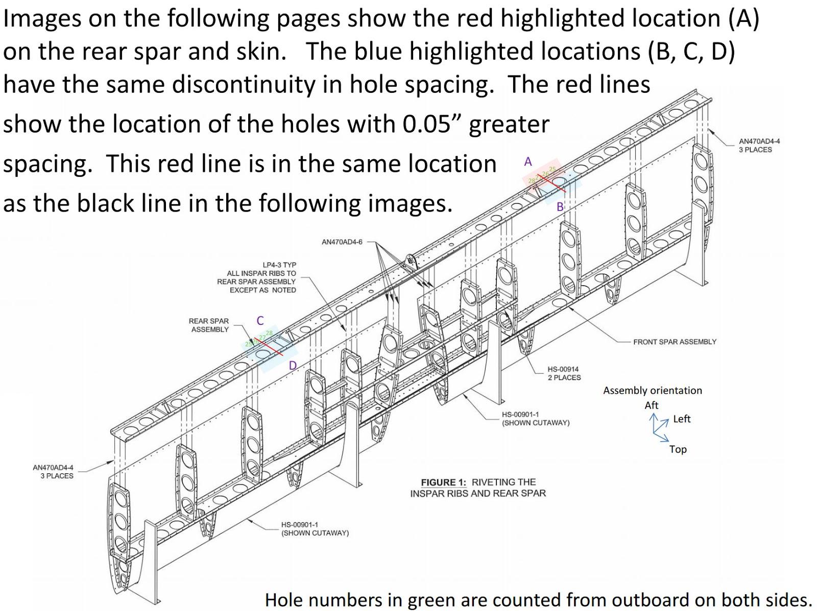 E S Van S Rv 14a Empennage Horizontal Stabilizer Factory Error On Rear Spar
