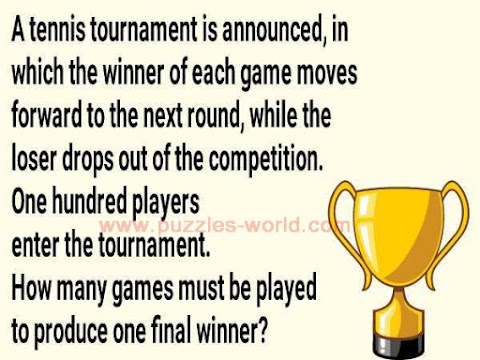 Tennis Tournament Puzzle