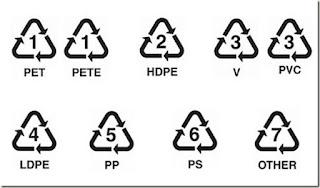 Reciclar, como reciclar, Consejos para reciclar, Reciclar corchos, Reciclar neumaticos,