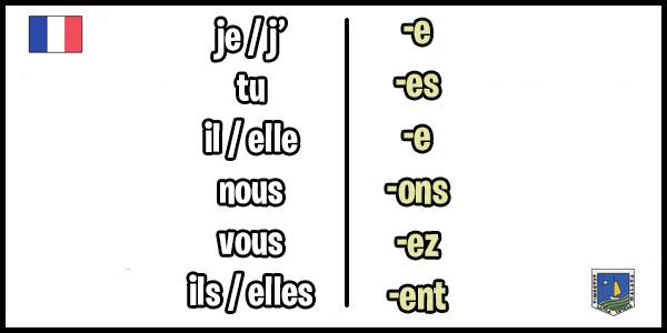 Viruel ASTeresa: #40 5º de Ed. Primaria: les verbes du 1er groupe ...