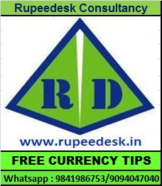 Currency Tips Click Here Register To Get 2 Days Free Trial