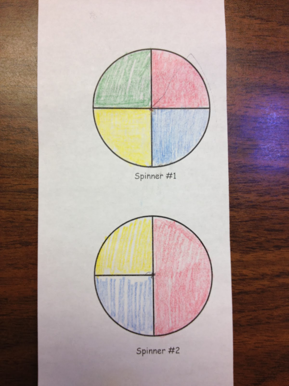 Math With Mrs D Probability With Spinners