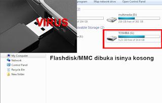 Cara Menampilkan FILE/FOLDER Yang Disembunyikan Virus Di Flashdisk/Memori Card cover