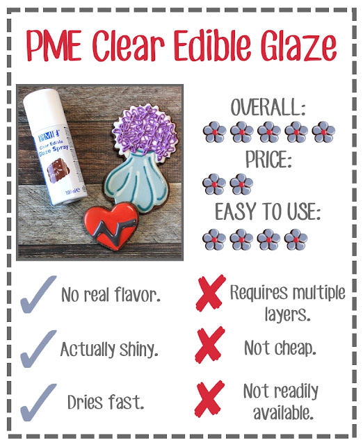 A product review of PME Clear Edible Glaze Spray