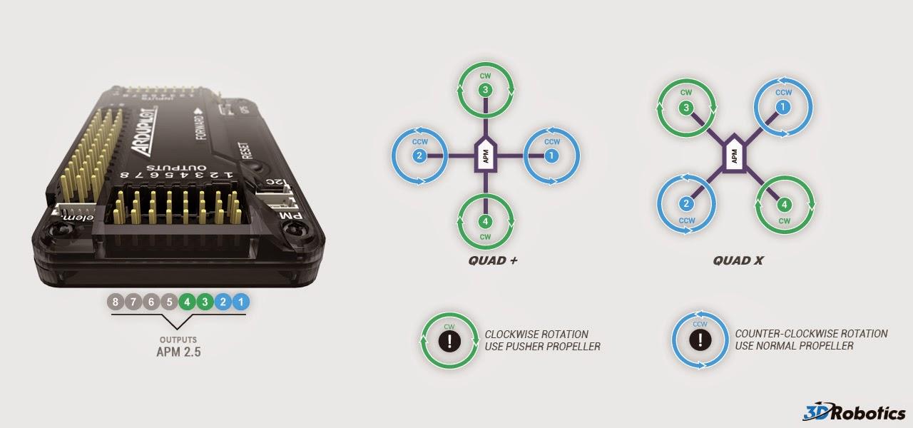 apm 2 6 wiring diagram ardupilot mega 2 6 connection