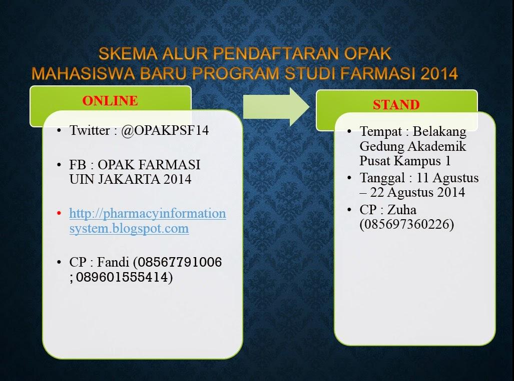 Pharmacy Information System Opak Farmasi Uin Syarif Hidayatullah
