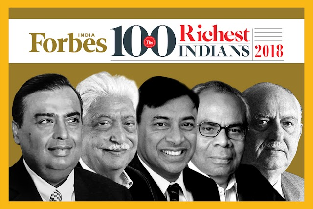 Forbes India Rich List 2018: Mukesh Ambani is the richest Indian for 11th consecutive year