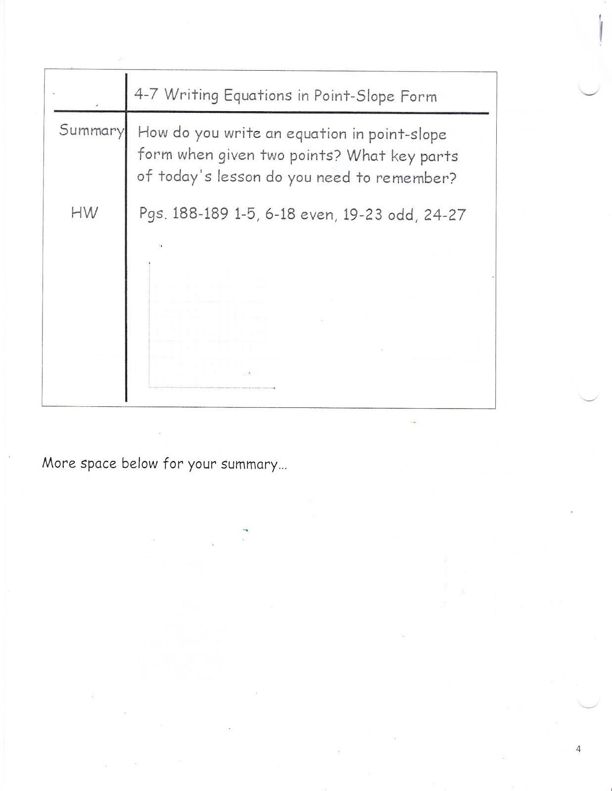 Ms Jeans Accel 7 Blog 47 Writing Equations In Point Slope Form