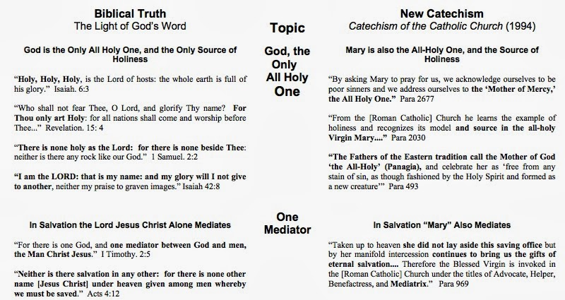 Ity Vs Roman Catholicism A Side By Chart Of The Beliefs