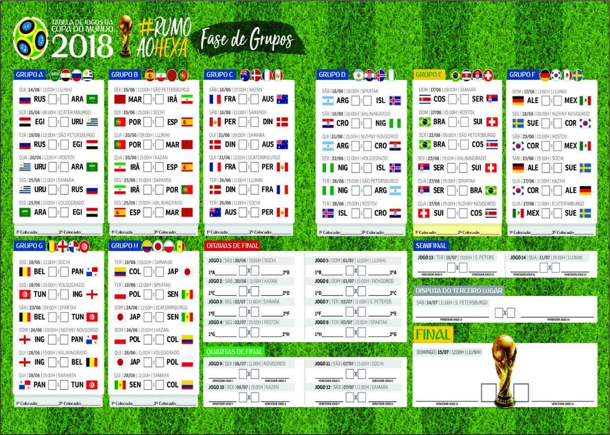 Tabela da Copa do Mundo 2018 na Rússia