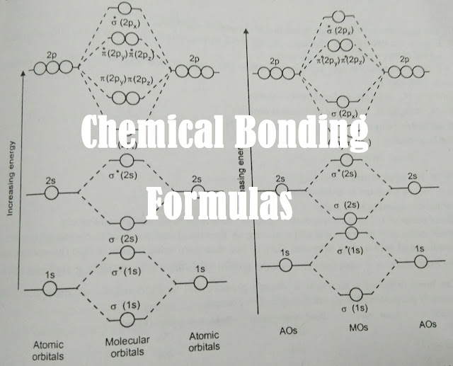 Chemistry 11th 12th formula in pdf chemistry notes info your chemistry formulas for chemical bon altavistaventures Images