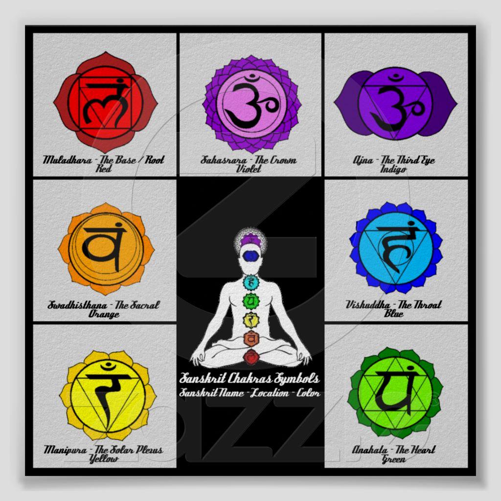 Yoga Reiki Seven Chakra Symbols Art Chart Poster Yoga Studio Class Wall Decals Yoga Reiki