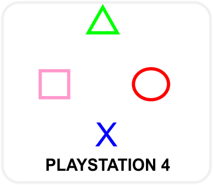 Technology News Logo Tuts and Troubleshooting: PlayStation