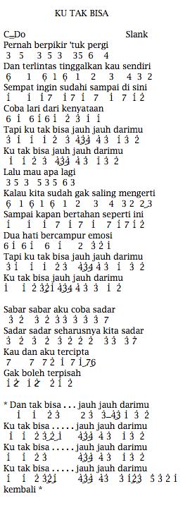 Not Angka Pianika Lagu Slank Ku Tak Bisa