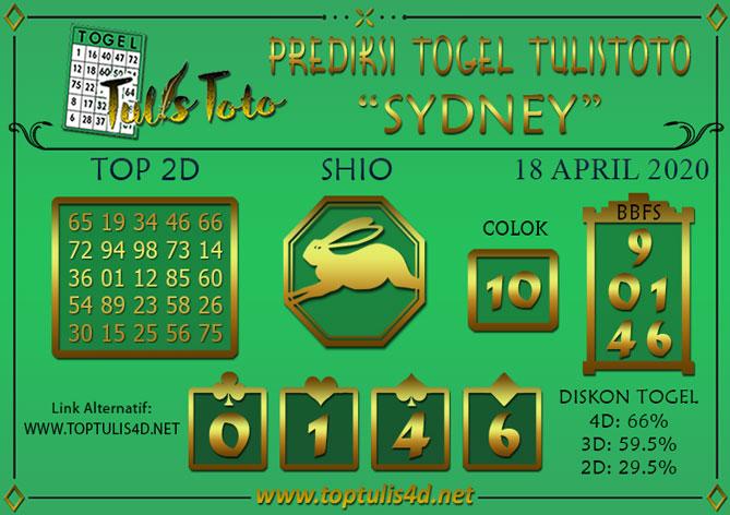 Prediksi Togel SYDNEY TULISTOTO 18 APRIL 2020