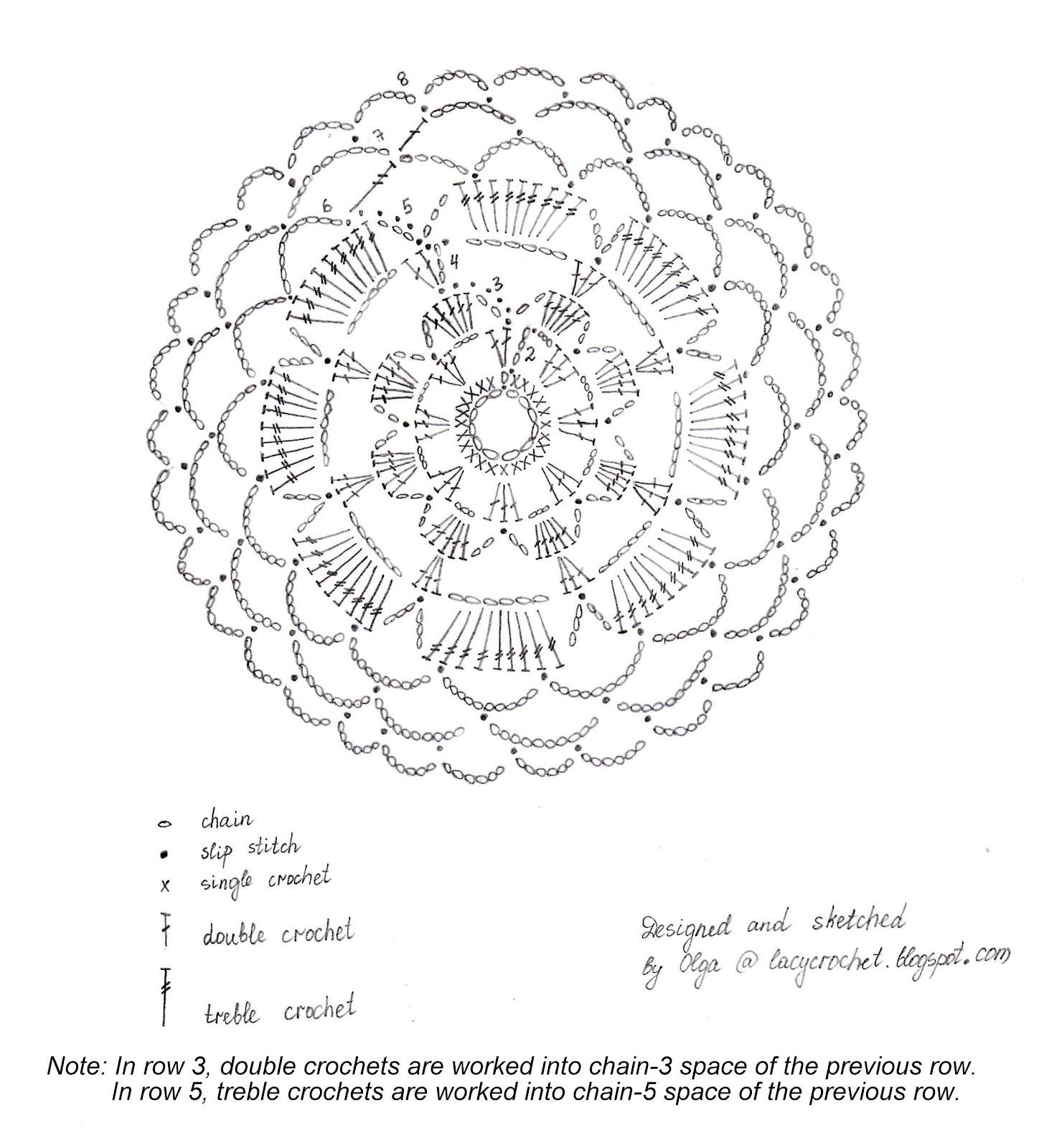 Diagram Crochet Coaster Tape Anchor Chart Multiplication Lacy Mini Doily Symbol