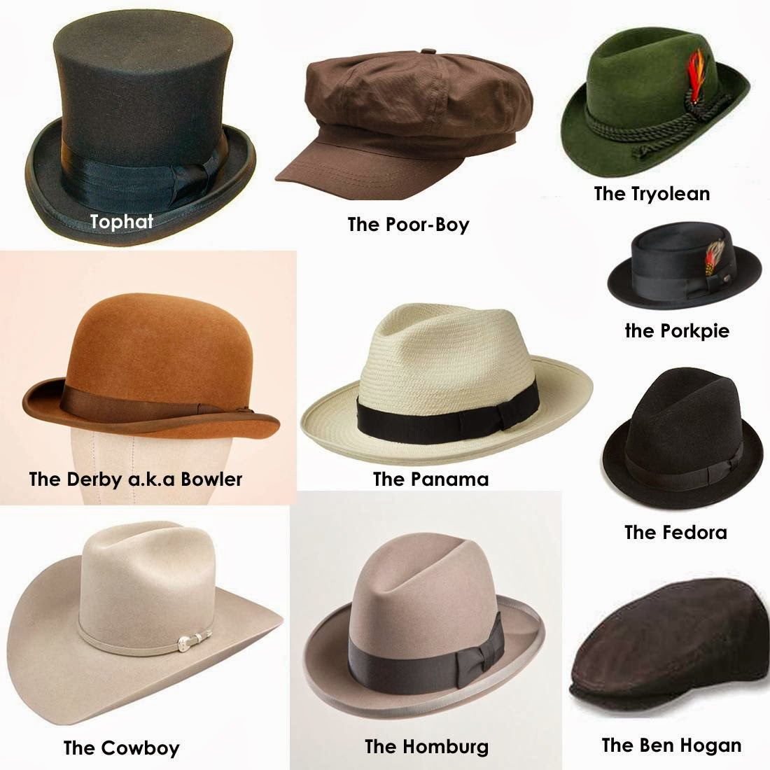 How to Pick a Hat to Fit Your Personality 565e10ae64f9