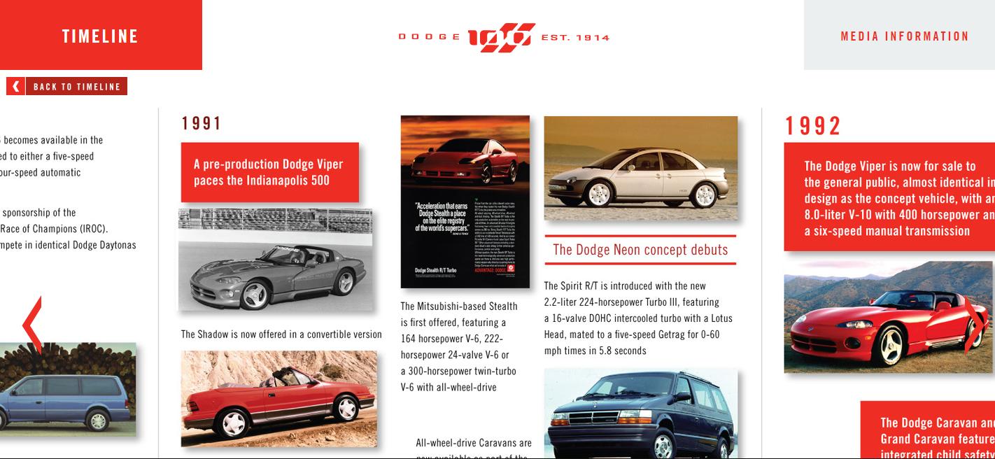 Dodge Neon Code P1681 – 1970 Dodge Challenger
