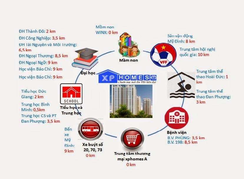 Chung cư XpHome A dự án phân phối trực tiếp từ chủ đầu tư 23