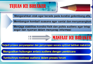 manfaat ice breaker