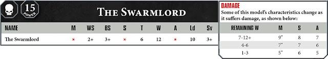 Warhammer 40000 8º edición