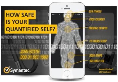 Symantec Ungkap Ancaman Privasi dari Perangkat & Aplikasi 'Self Tracking'