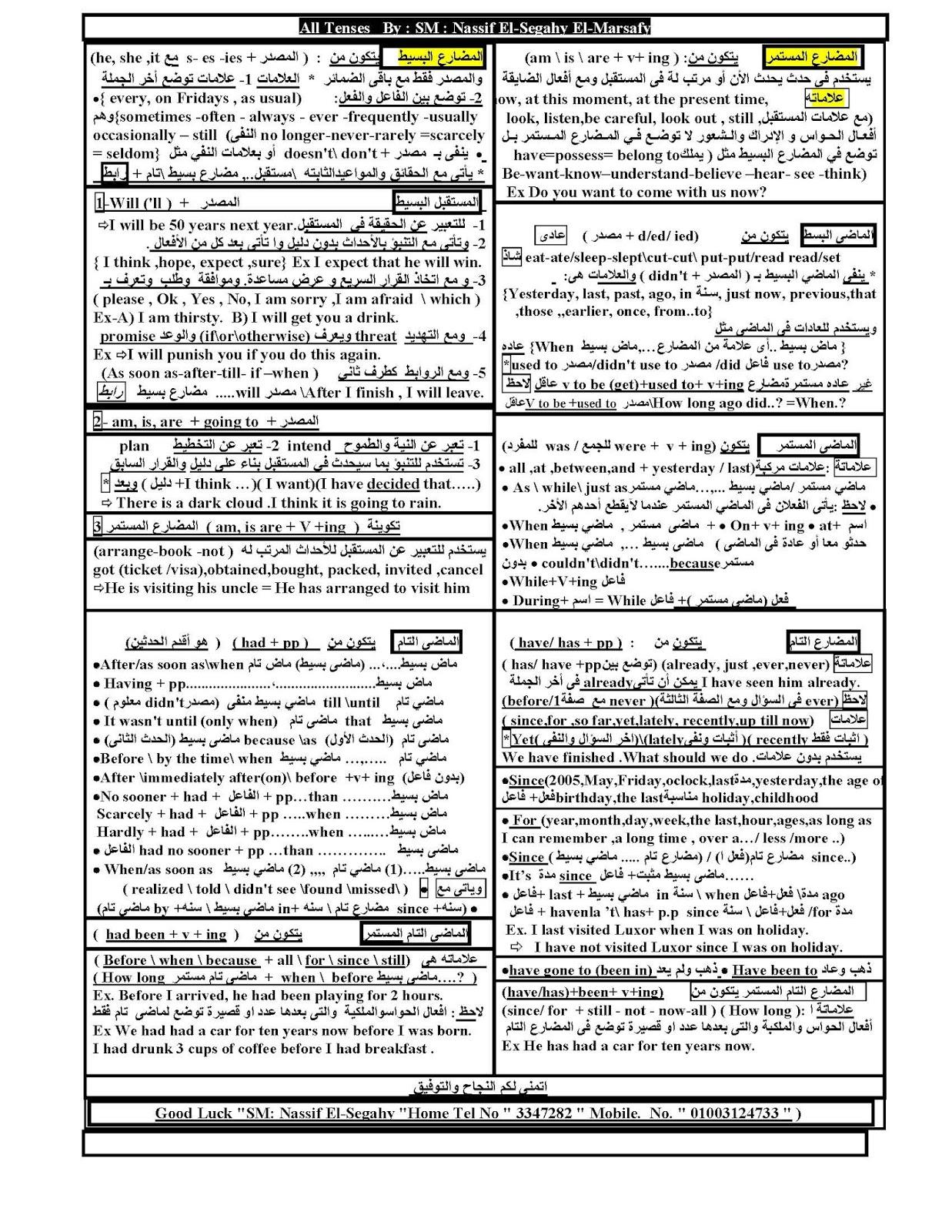 لغة انجليزية l القواعد والازمنة كاملة في ورقتين All%2Btenses%2BBy%2BSM%2BNassif