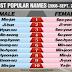Top 100 tên tiếng Hàn hay nhất dành cho bé gái