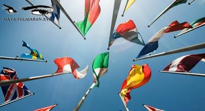 Hubungan Internasional, Sarana Hubungan Internasional, Perjanjian Internasional, Pelaksana Hubungan Internasional, Politik Luar Negeri Negara yang Bersangkutan.