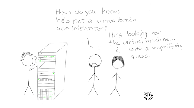 Virtualization Administrator