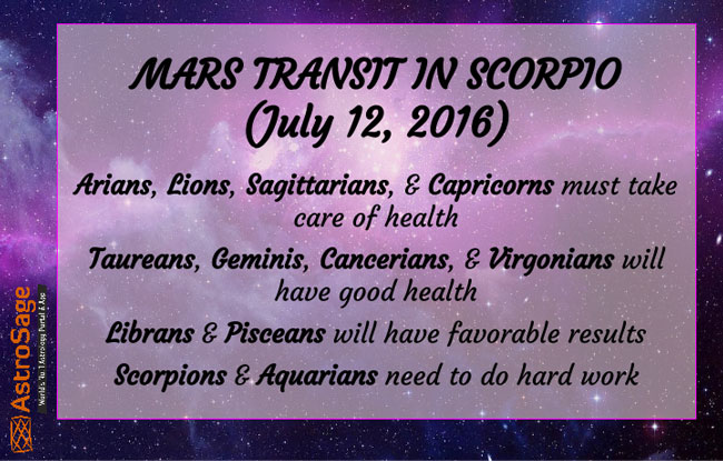 Mars is getting transit in Scorpio on July 12, 2016; know how it will affect you.