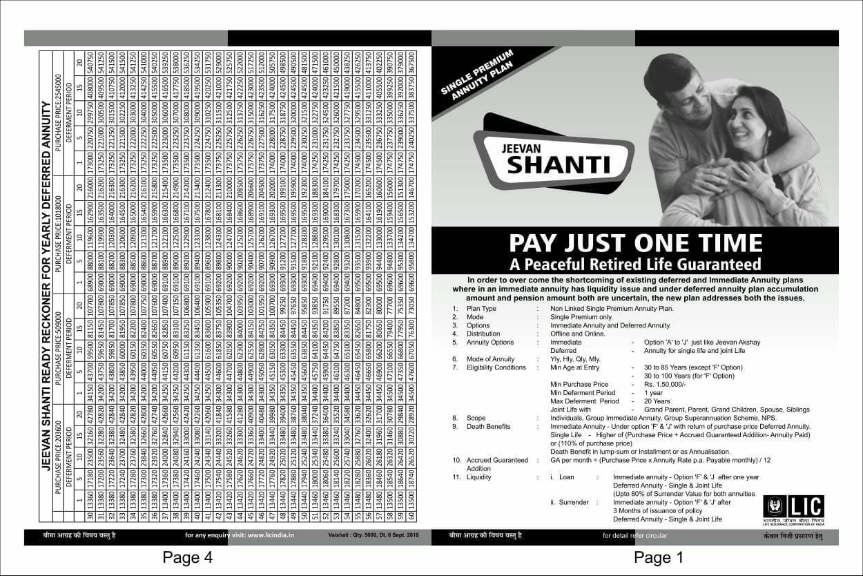 LIC Jeevan Shanti Single Premium Annuity Plan No. 850
