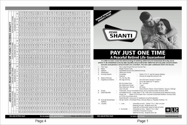 LIC Jeevan Shanti Premium Chart Details Recknor
