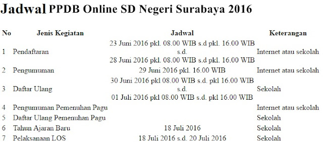 Jadwal PPDB Online SD Negeri Surabaya Tahun Pelajaran 2016/2017