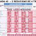 J49 reducida de la Quiniela, torrijas y 4 olladas mias...