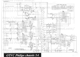 Obsolete Technology Tellye !: PHILIPS 24CE7770 /10R