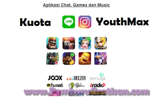 Kuota YouthMax
