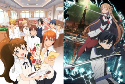 Sword Art Online Ordinal Scale y anime WORKING!!