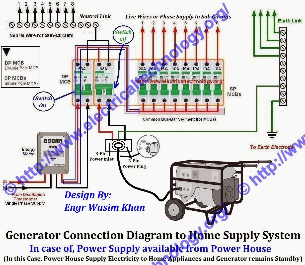 Connecting Generator To House Wiring Library Single Phase Diagram System Get Free Image About Home