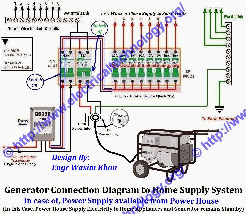 Generator Breaker Wiring DiagramWiring Diagram