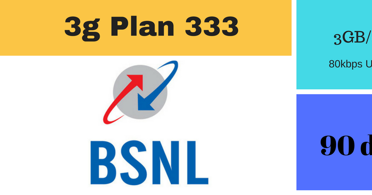 general knowledge and current affairs bsnl launches new