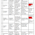 SKKPD SMA/ MA/ SMK (Standar Kompetensi Kemandirian Peserta Didik)