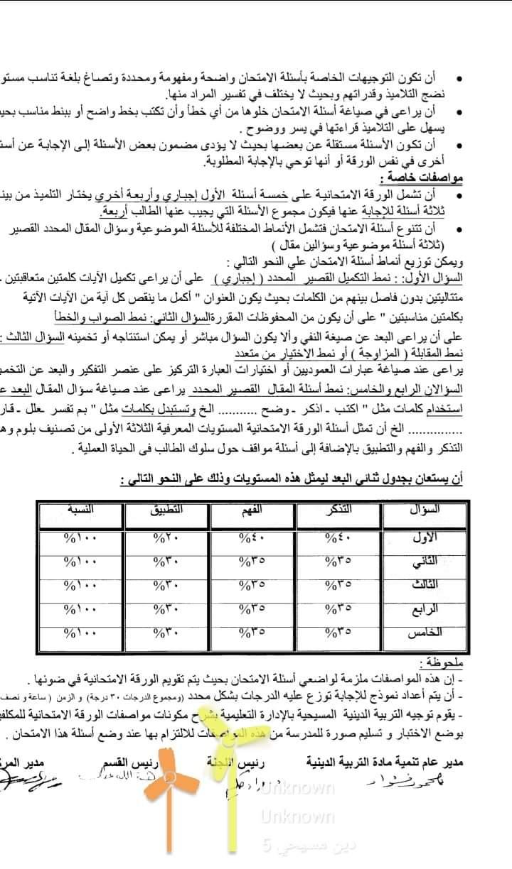 مواصفات الورقة الامتحانية لجميع المواد (ابتدائى - اعدادى - ثانوى) ترم ثانى 2019  FB_IMG_1554502711371