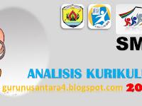Baru Analisis KD dan KI SMA KK 2013
